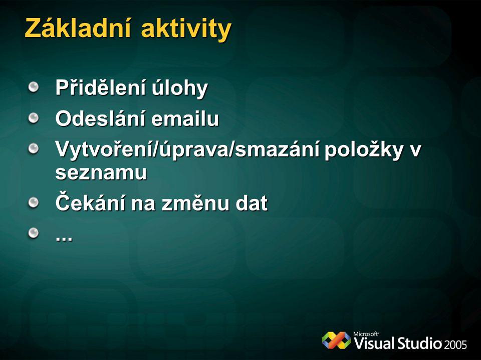 Základní aktivity Přidělení úlohy Odeslání emailu