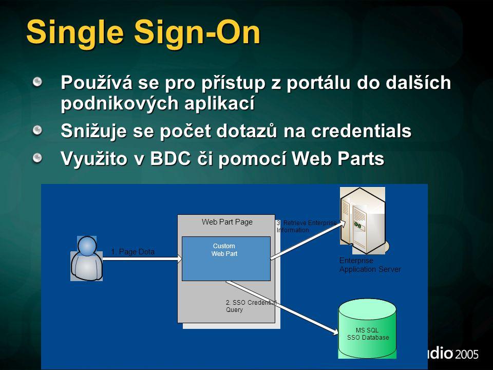 Single Sign-On Používá se pro přístup z portálu do dalších podnikových aplikací. Snižuje se počet dotazů na credentials.