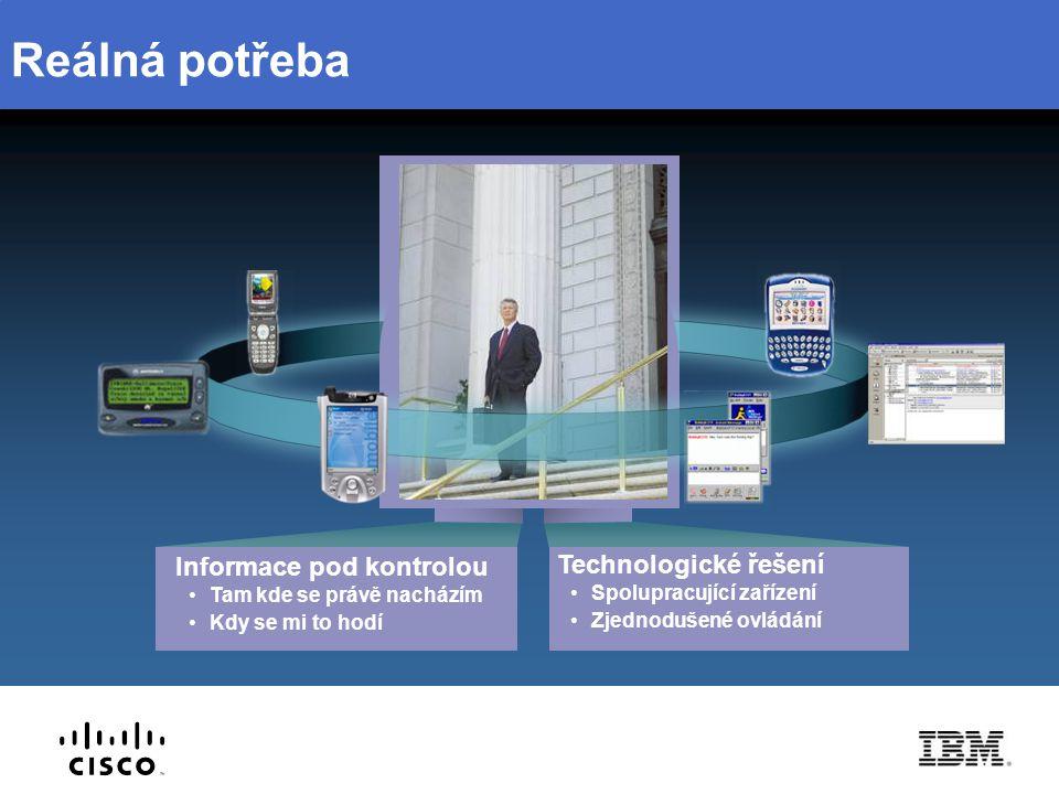 Reálná potřeba Informace pod kontrolou Technologické řešení