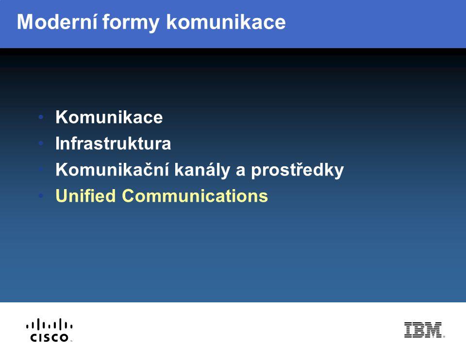 Moderní formy komunikace