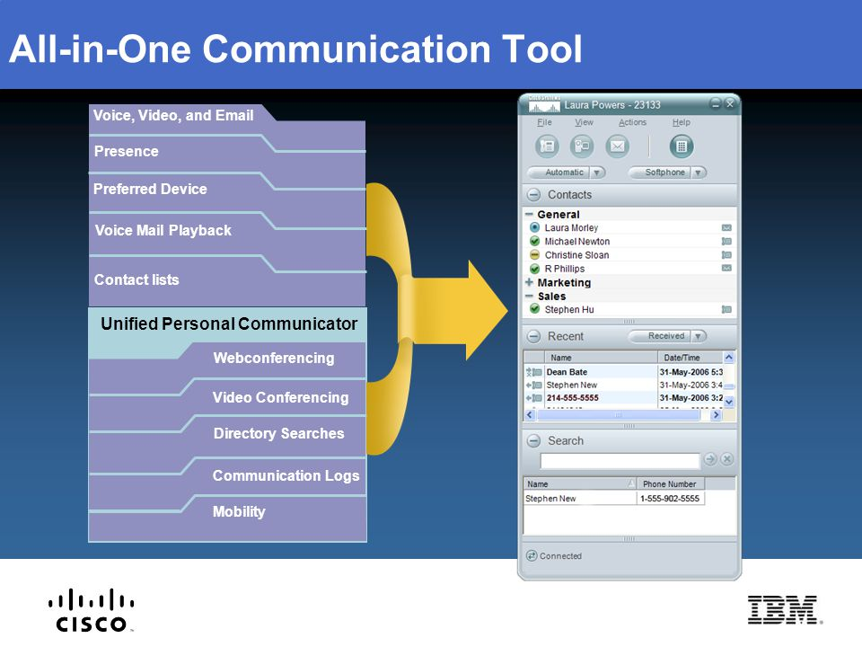 All-in-One Communication Tool