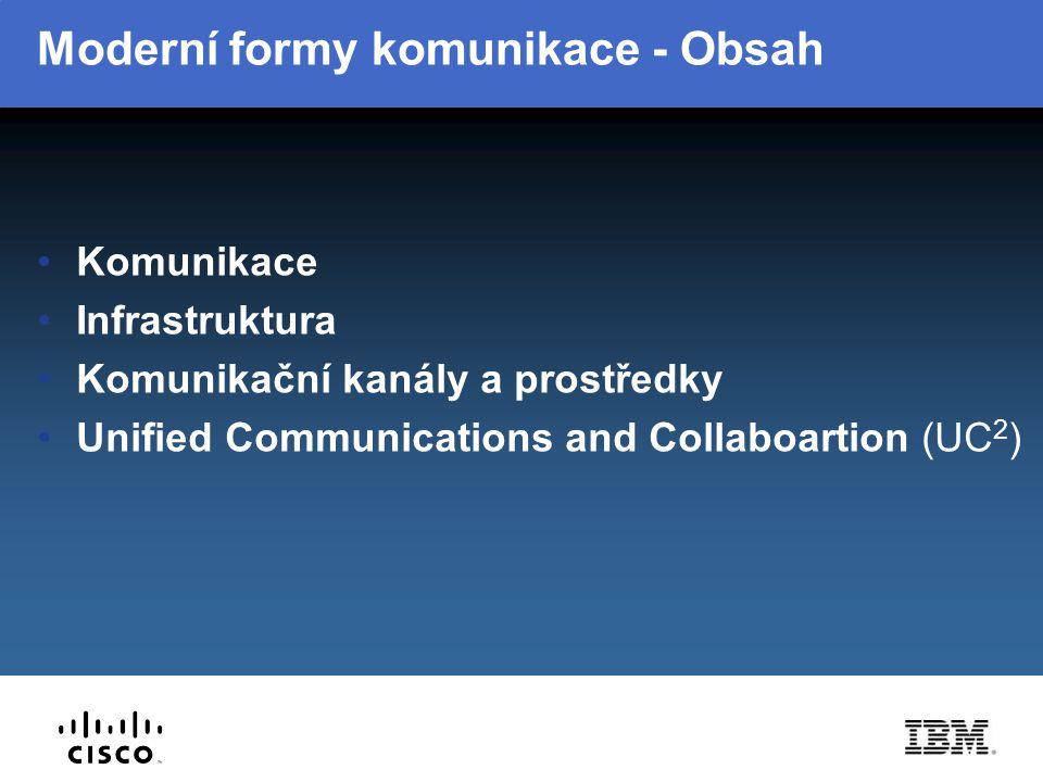 Moderní formy komunikace - Obsah