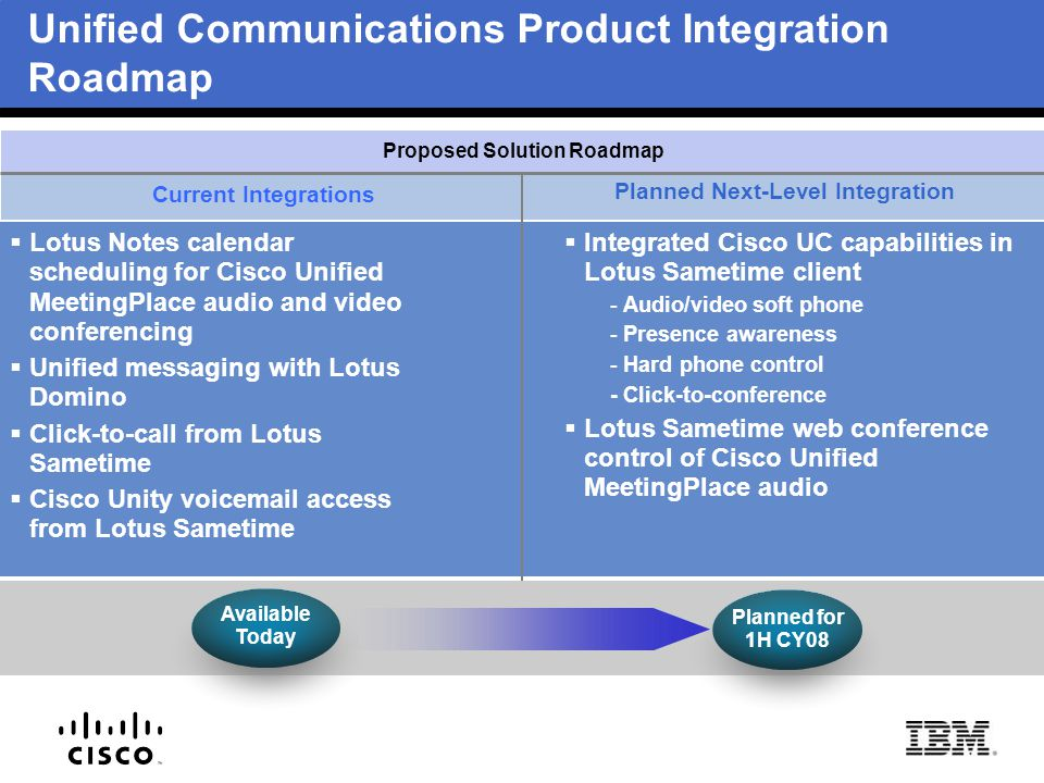 Unified Communications Product Integration Roadmap