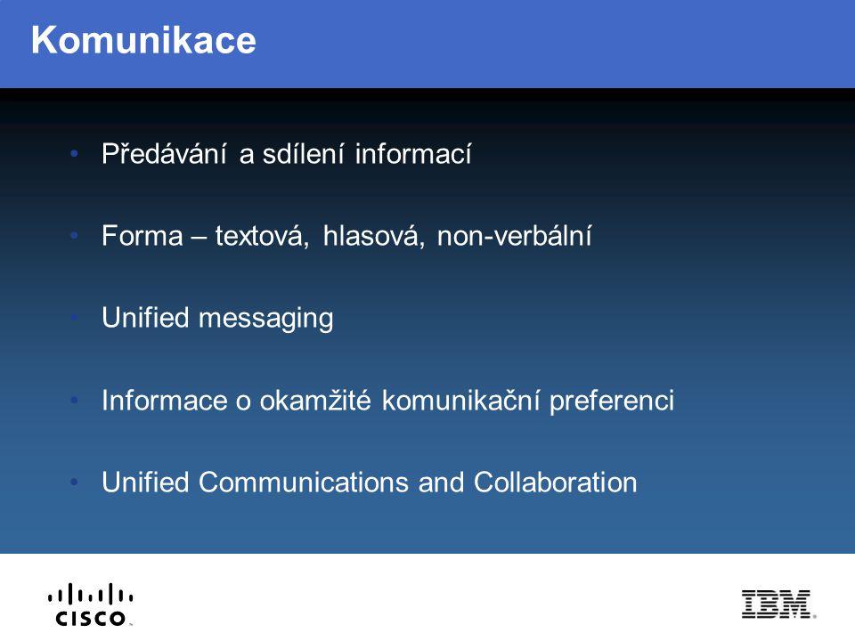 Komunikace Předávání a sdílení informací