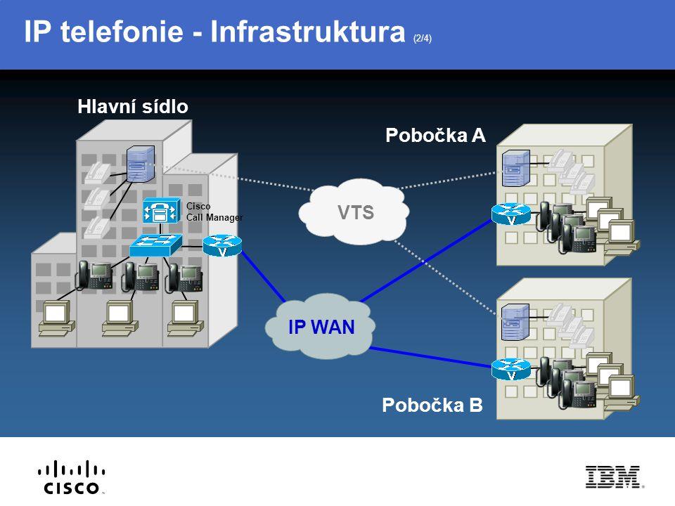 IP telefonie - Infrastruktura (2/4)