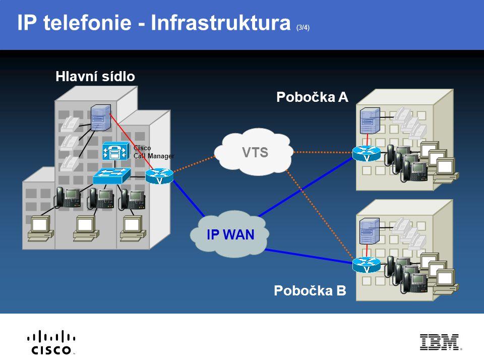 IP telefonie - Infrastruktura (3/4)