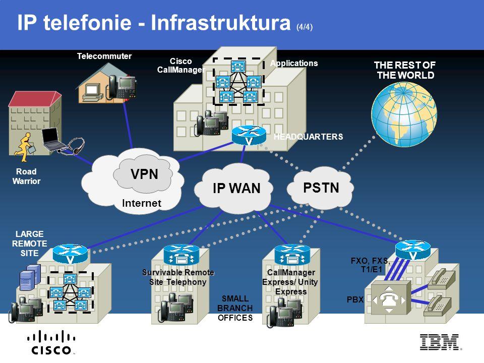 IP telefonie - Infrastruktura (4/4)
