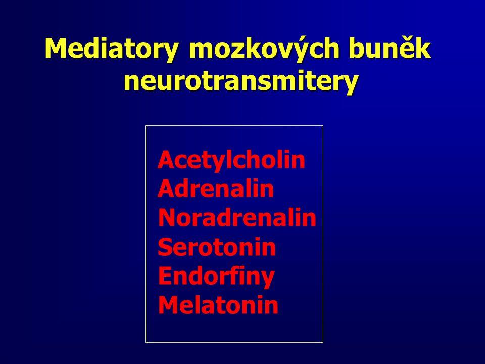 Mediatory mozkových buněk