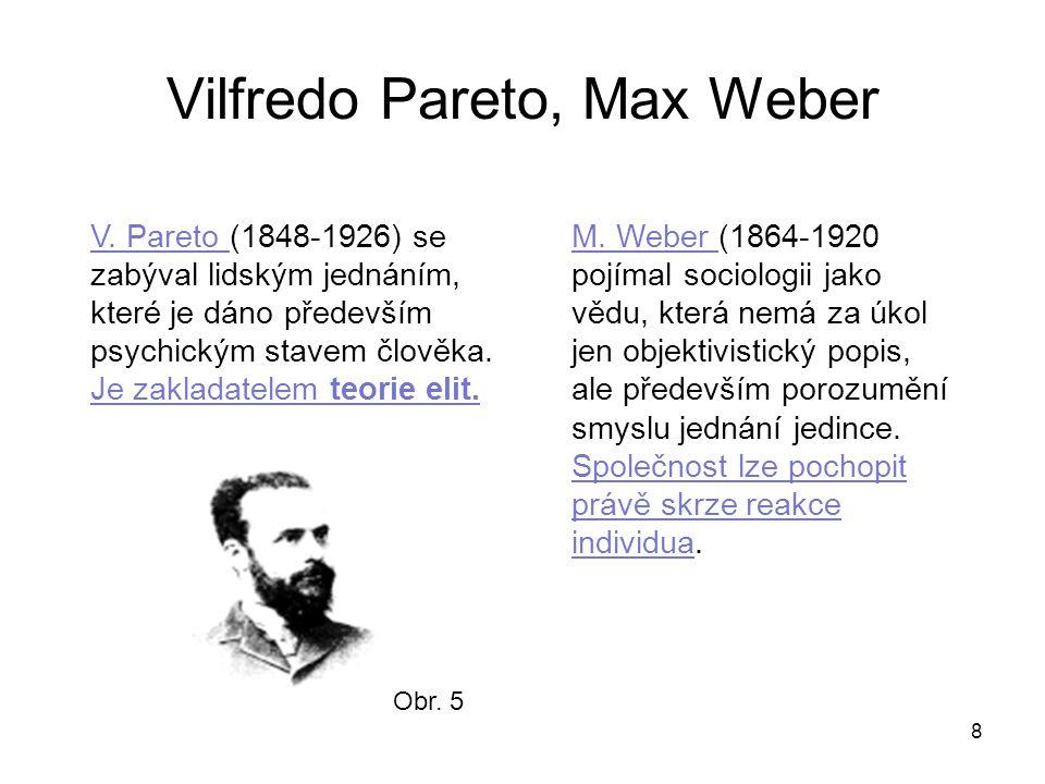 Vilfredo Pareto, Max Weber