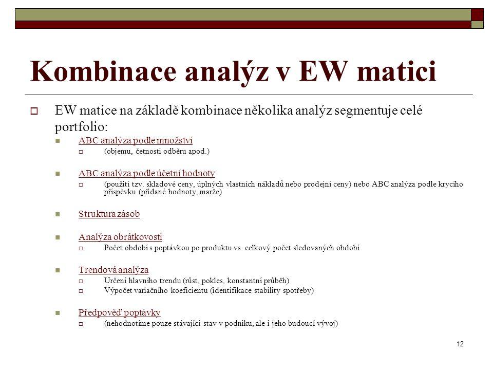 Kombinace analýz v EW matici