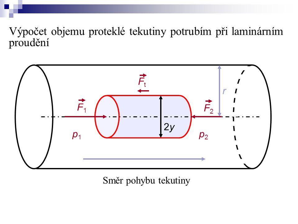Výpočet objemu proteklé tekutiny potrubím při laminárním proudění