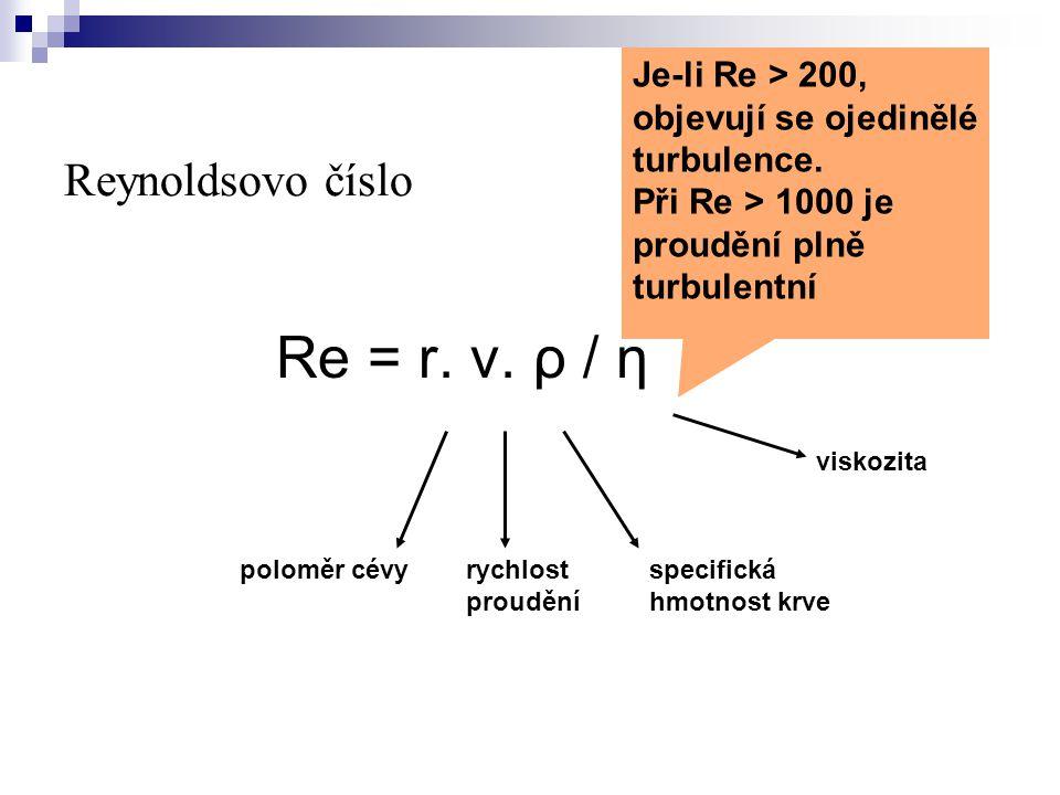 Re = r. v. ρ / η Reynoldsovo číslo
