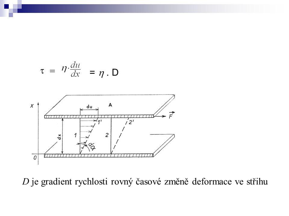 D je gradient rychlosti rovný časové změně deformace ve střihu