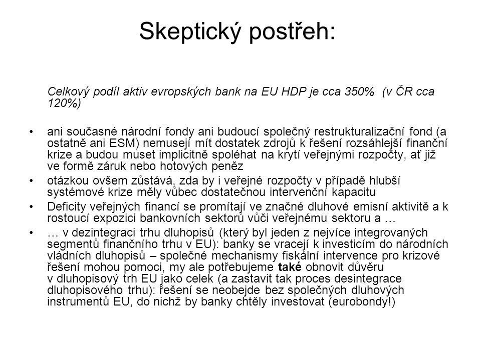 Skeptický postřeh: Celkový podíl aktiv evropských bank na EU HDP je cca 350% (v ČR cca 120%)