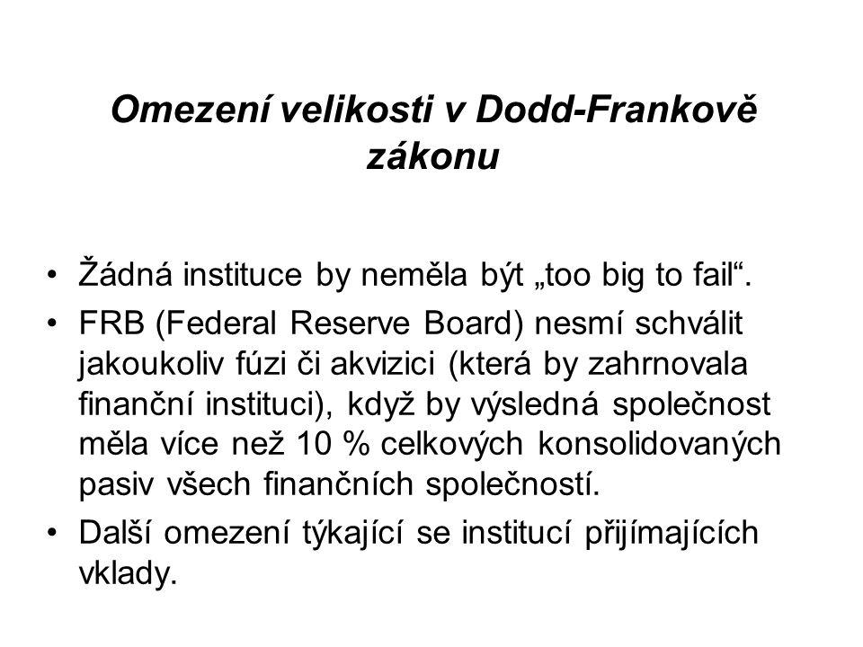 Omezení velikosti v Dodd-Frankově zákonu