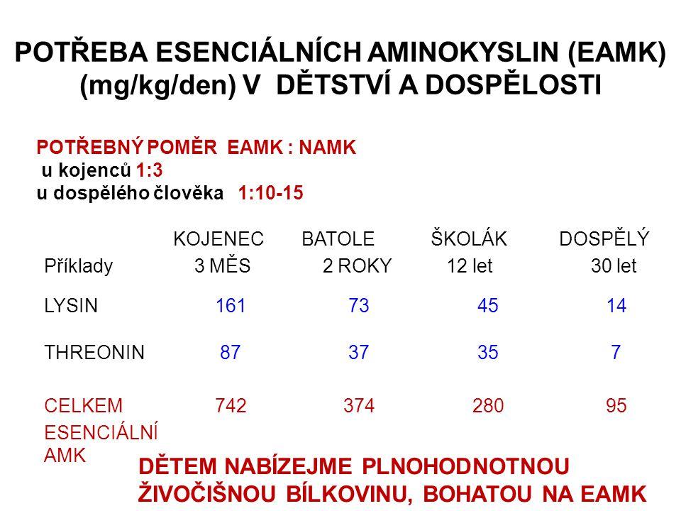 POTŘEBA ESENCIÁLNÍCH AMINOKYSLIN (EAMK) (mg/kg/den) V DĚTSTVÍ A DOSPĚLOSTI