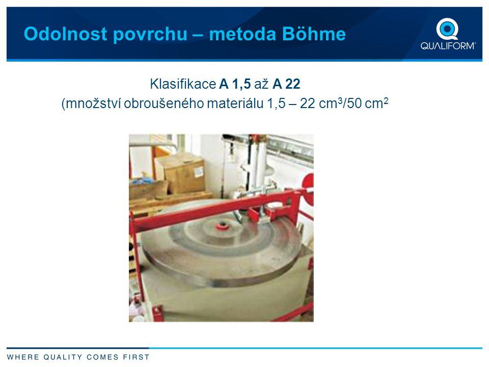 Odolnost povrchu – metoda Böhme