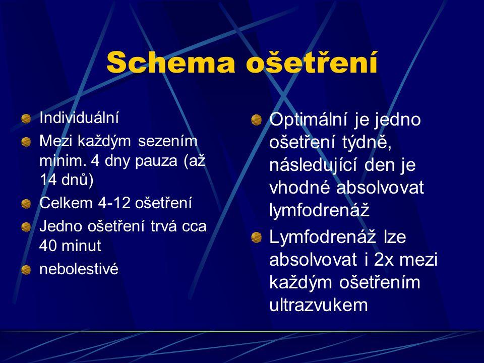 Schema ošetření Individuální. Mezi každým sezením minim. 4 dny pauza (až 14 dnů) Celkem 4-12 ošetření.