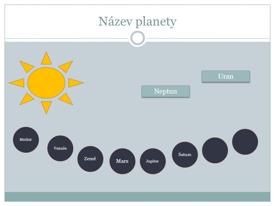Název planety Uran Neptun Merkur Venuše Saturn Země Mars Jupiter