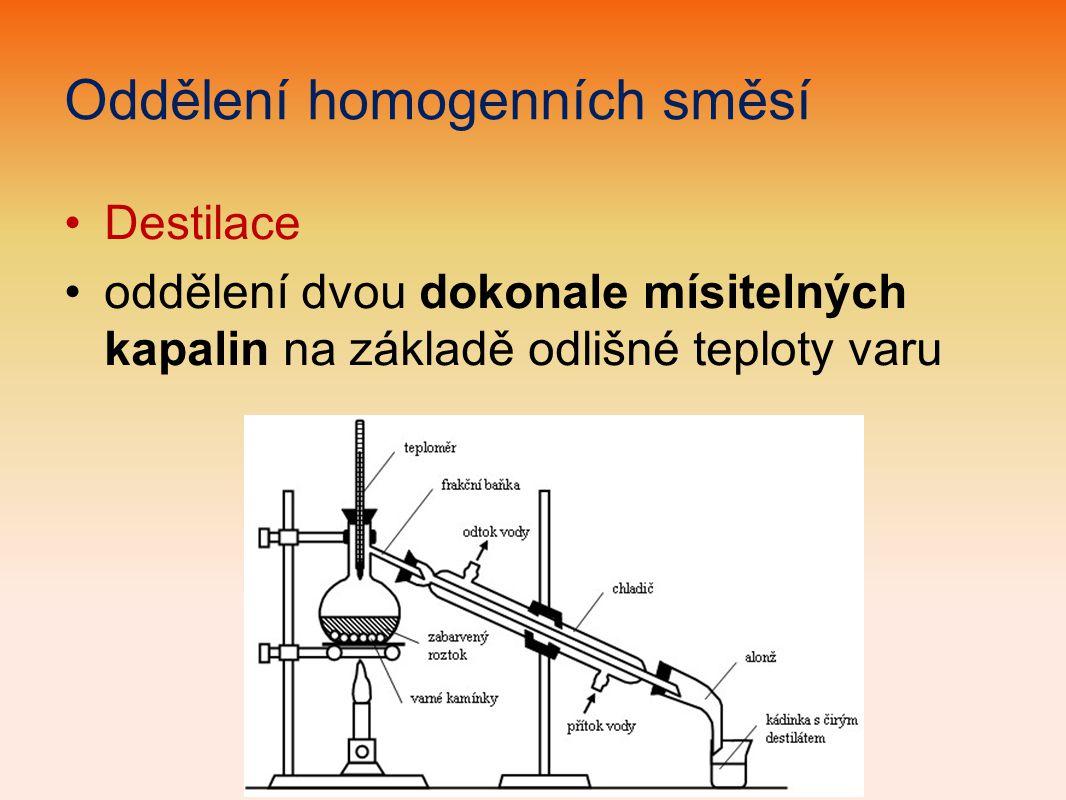 Oddělení homogenních směsí