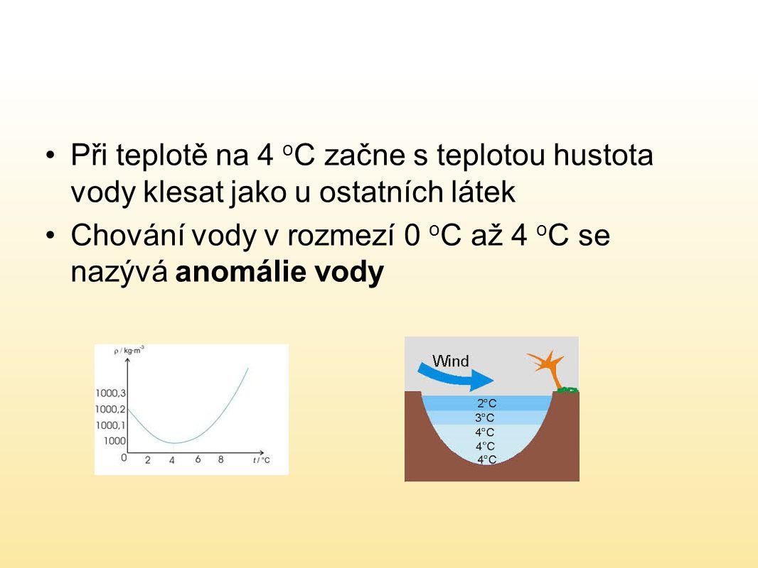 Při teplotě na 4 oC začne s teplotou hustota vody klesat jako u ostatních látek