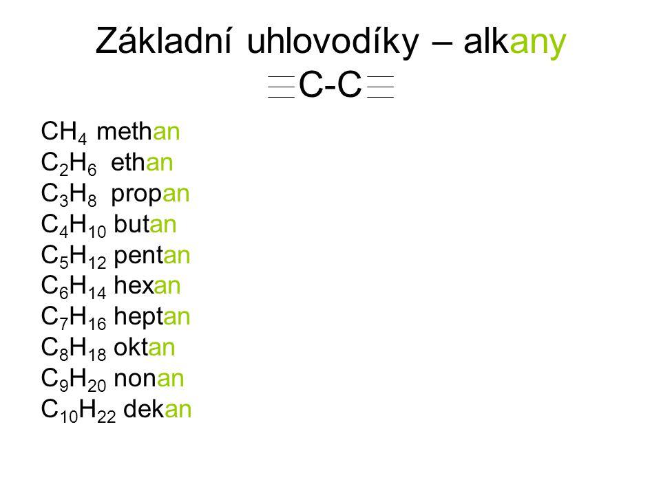Základní uhlovodíky – alkany C-C