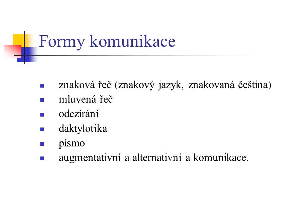 Formy komunikace znaková řeč (znakový jazyk, znakovaná čeština)