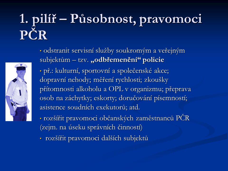 1. pilíř – Působnost, pravomoci PČR