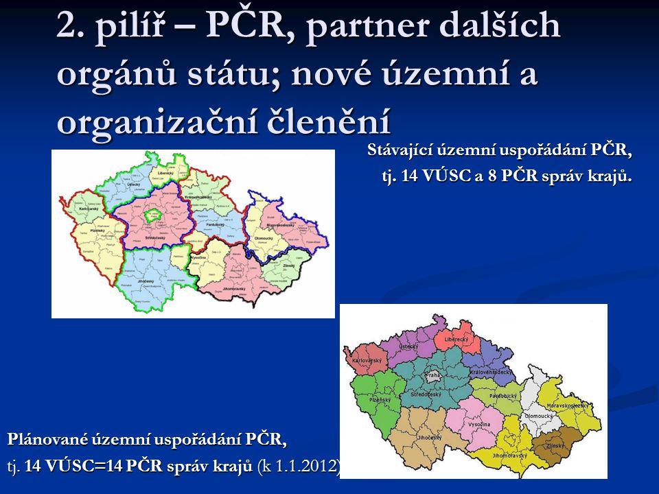 2. pilíř – PČR, partner dalších orgánů státu; nové územní a organizační členění