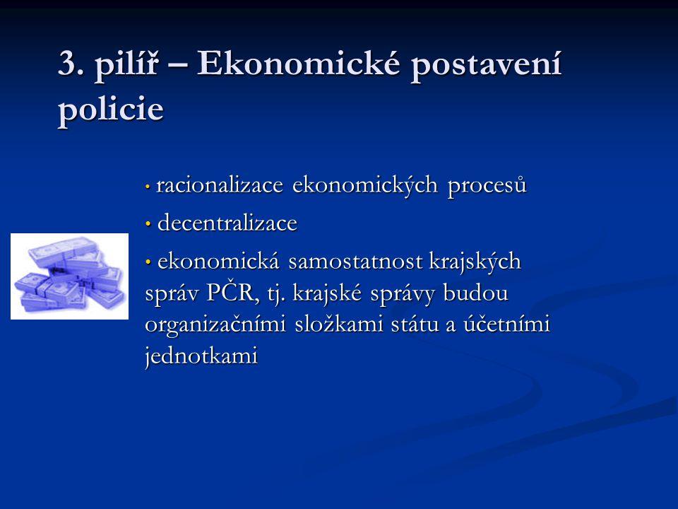 3. pilíř – Ekonomické postavení policie