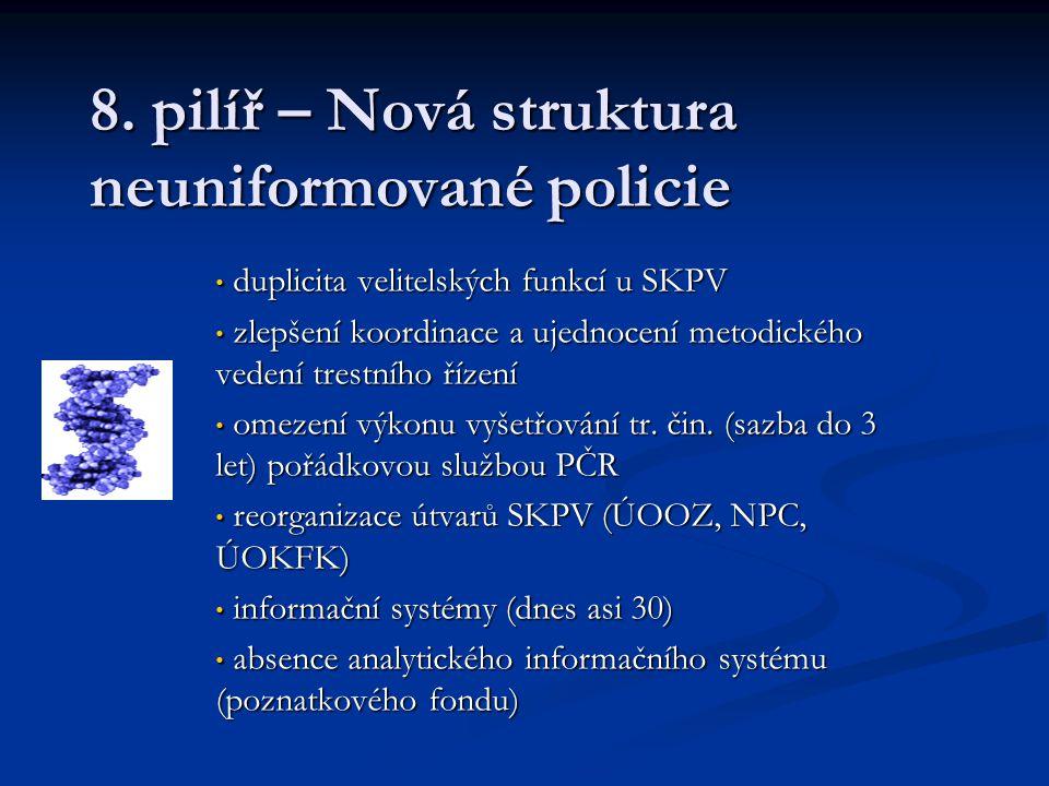 8. pilíř – Nová struktura neuniformované policie