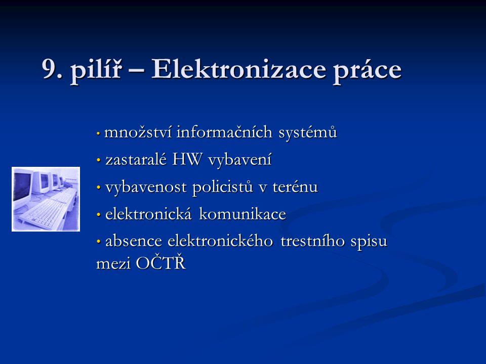 9. pilíř – Elektronizace práce
