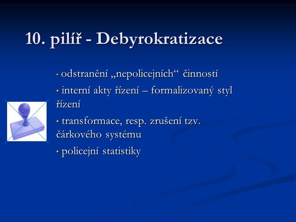 10. pilíř - Debyrokratizace