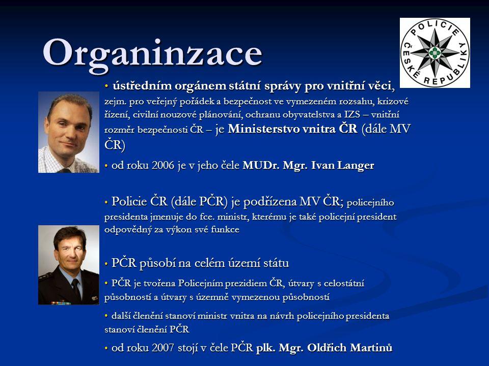 Organinzace