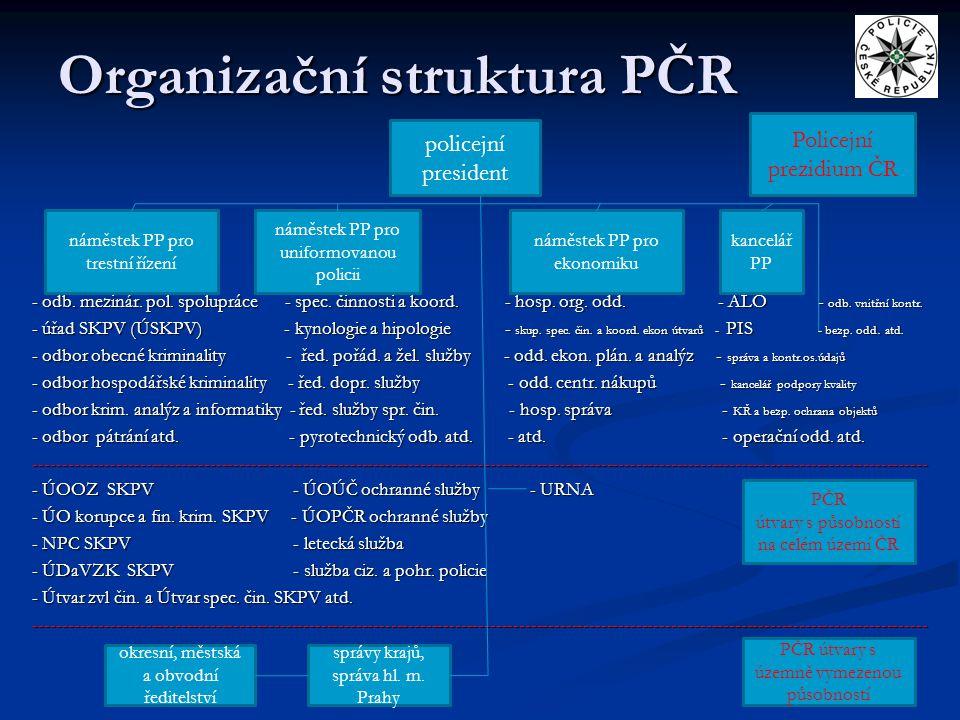 Organizační struktura PČR