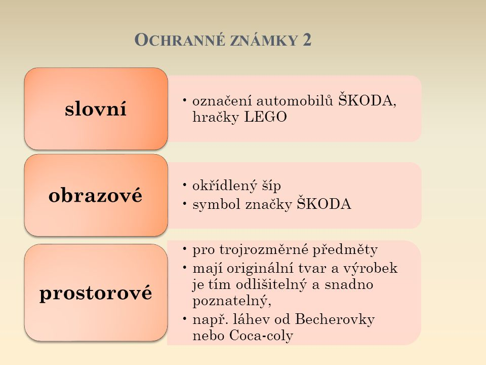 Ochranné známky 2 označení automobilů ŠKODA, hračky LEGO okřídlený šíp