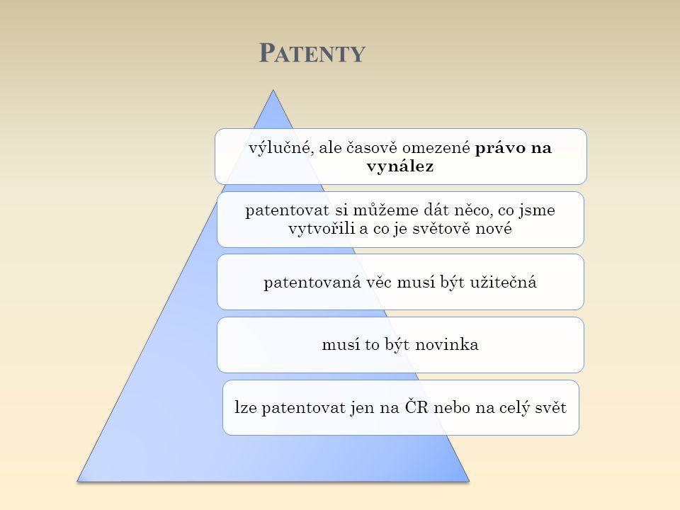 Patenty výlučné, ale časově omezené právo na vynález