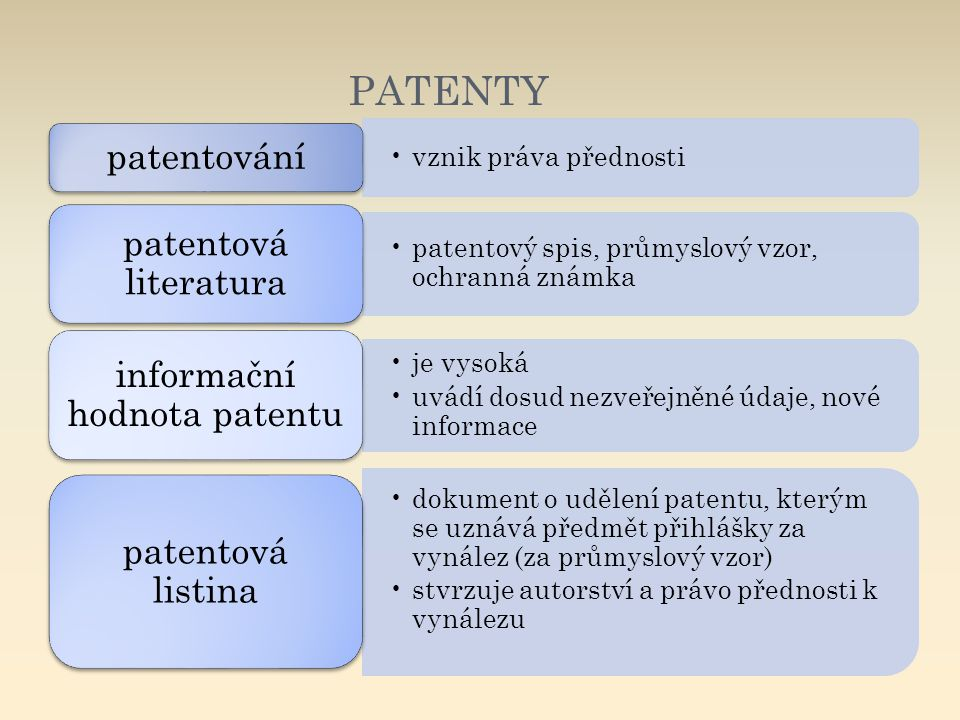 informační hodnota patentu