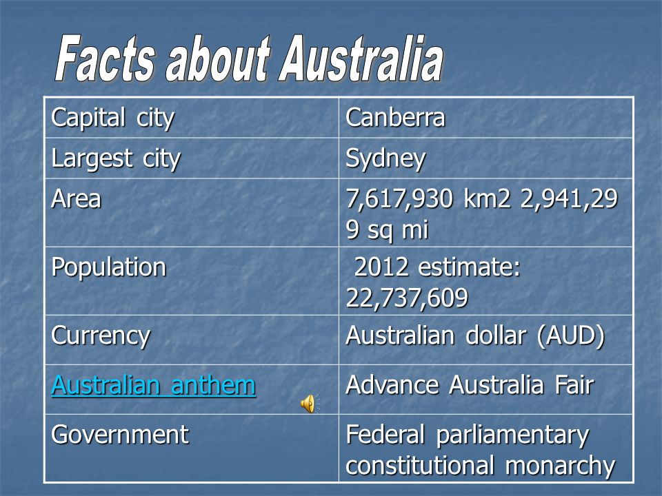 Facts about Australia Capital city Canberra Largest city Sydney Area
