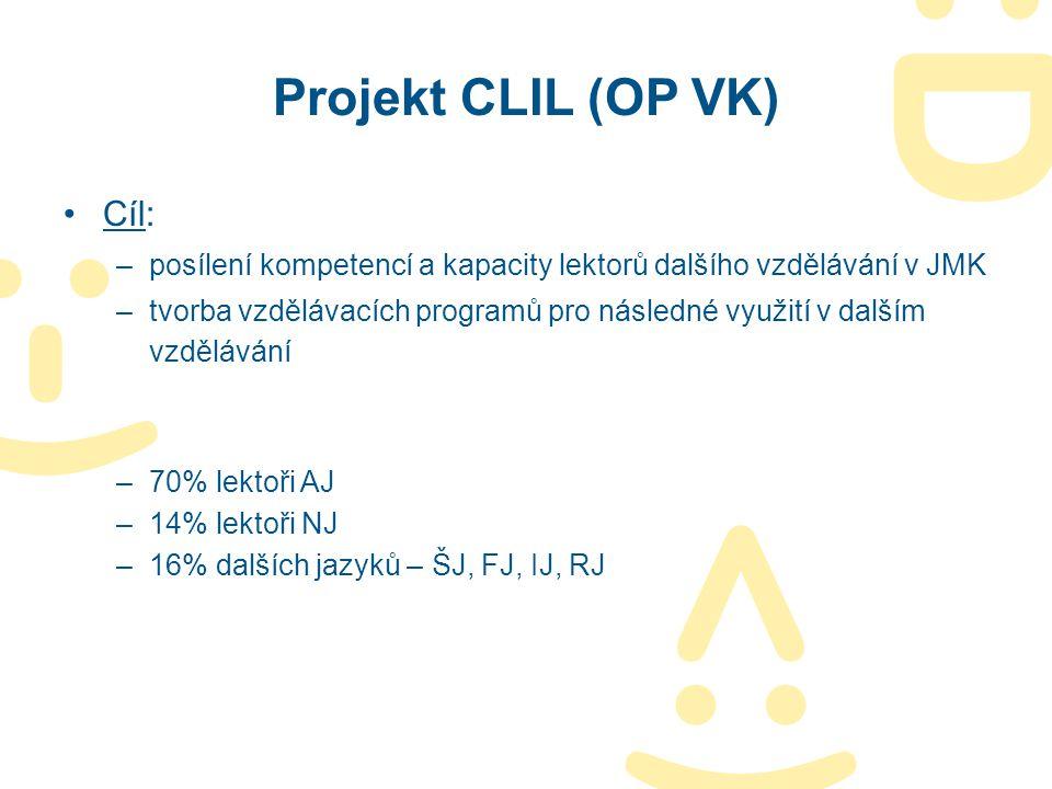 Projekt CLIL (OP VK) Cíl: