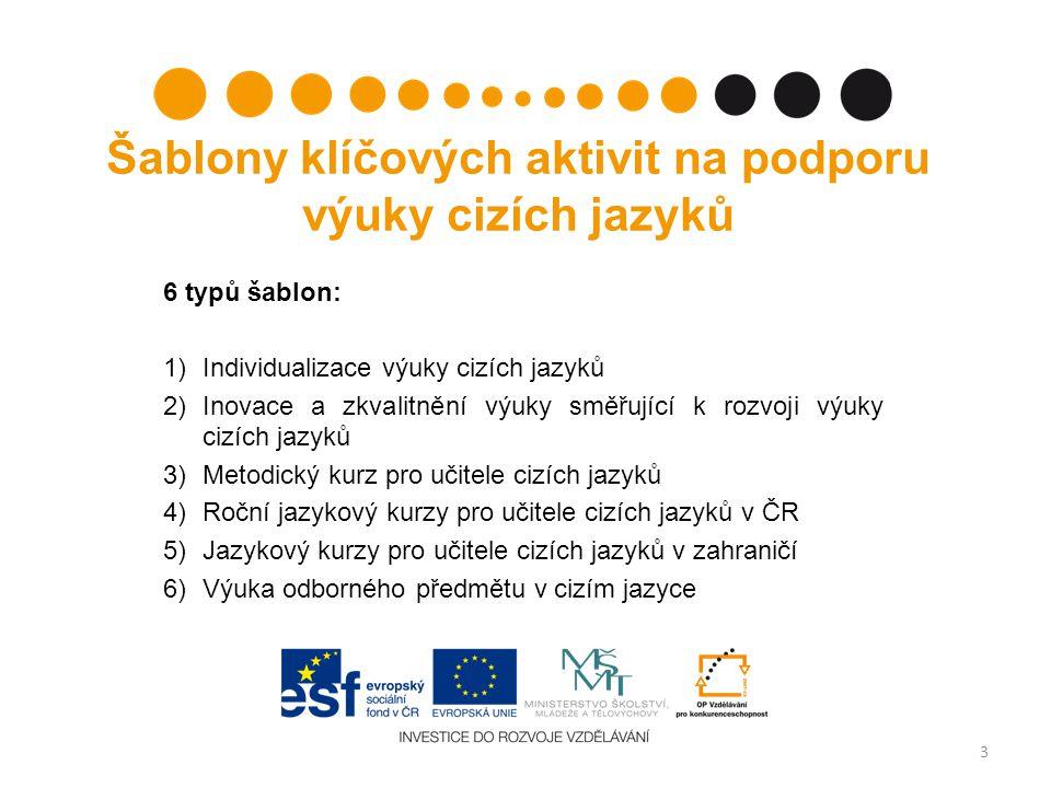 Šablony klíčových aktivit na podporu výuky cizích jazyků