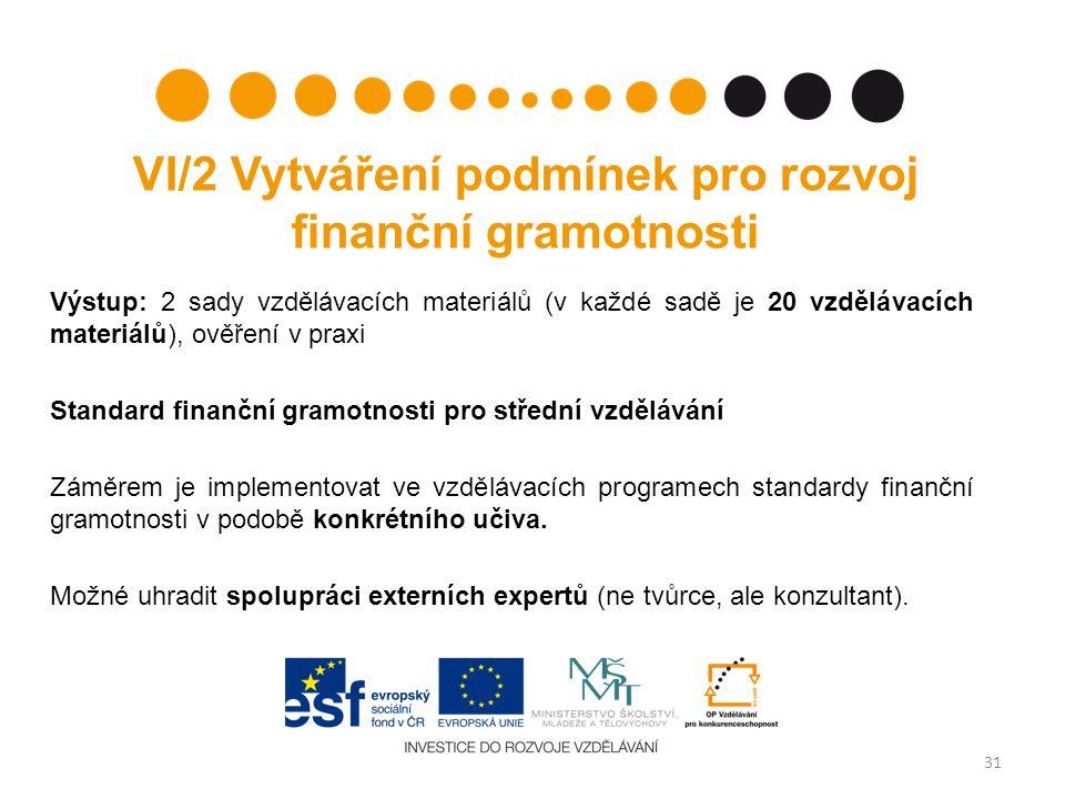 VI/2 Vytváření podmínek pro rozvoj finanční gramotnosti