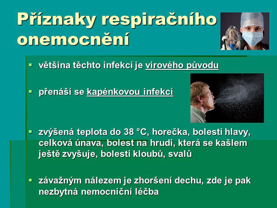 Příznaky respiračního onemocnění