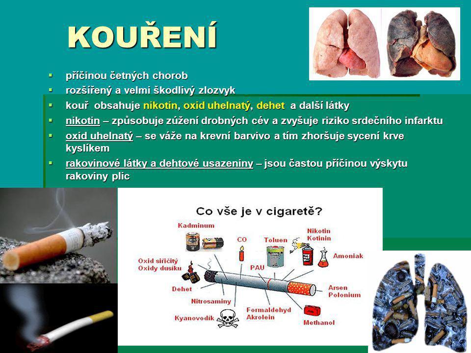 KOUŘENÍ příčinou četných chorob rozšířený a velmi škodlivý zlozvyk