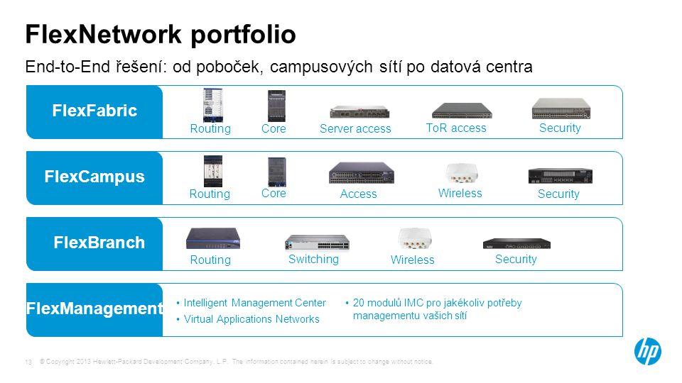FlexNetwork portfolio