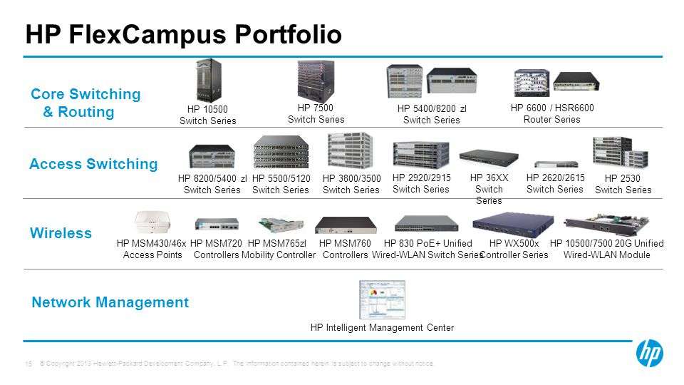 HP FlexCampus Portfolio