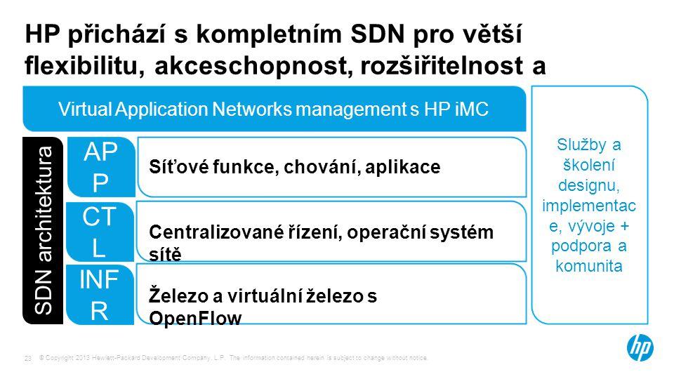 HP přichází s kompletním SDN pro větší flexibilitu, akceschopnost, rozšiřitelnost a jednoduchost vaší sítě