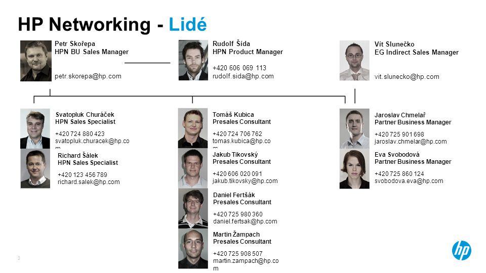HP Networking - Lidé Petr Skořepa HPN BU Sales Manager
