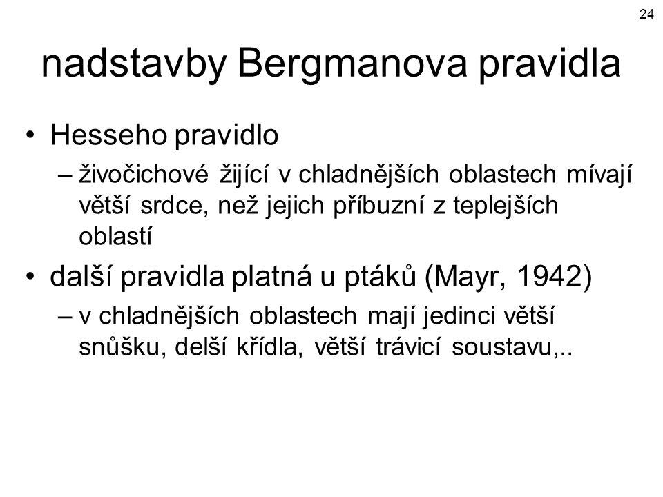 nadstavby Bergmanova pravidla