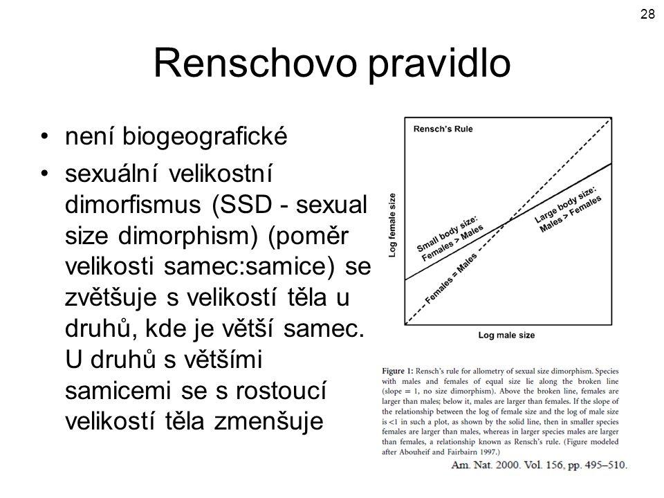 Renschovo pravidlo není biogeografické